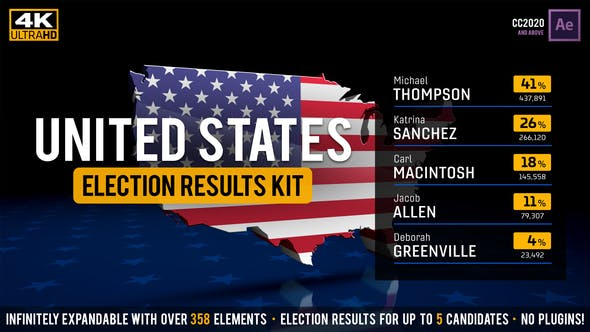 United States Election Results Kit