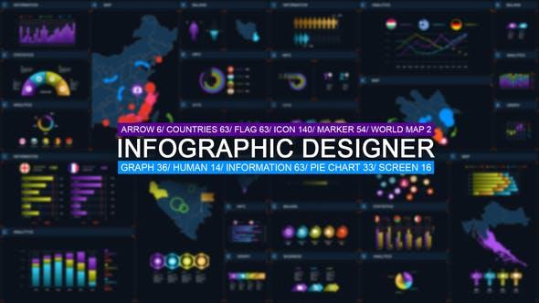 Thumbnail for Diseñador infográfico