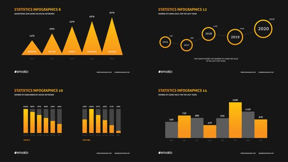 Thumbnail for Company Infographics Presentation