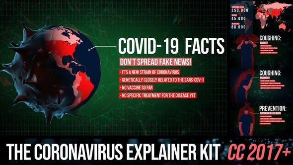 Corona virus explainer kit