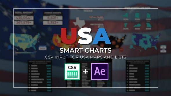 USA Smart Charts Data-Driven Infographics