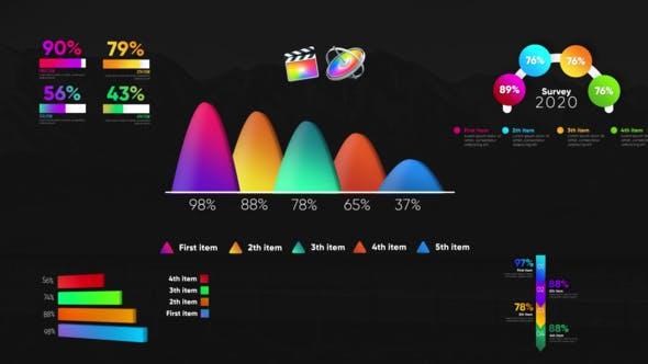 Infographic Modern Graphs-Final Cut Pro