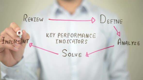 Thumbnail for Key Performance Indicators, Businessman Writing on Transparent Screen