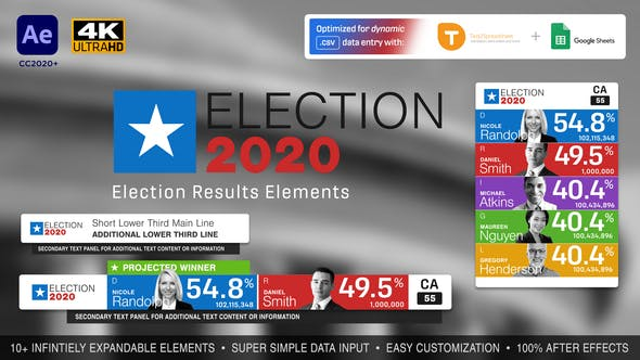 Thumbnail for Election Results Elements | United States Election Package