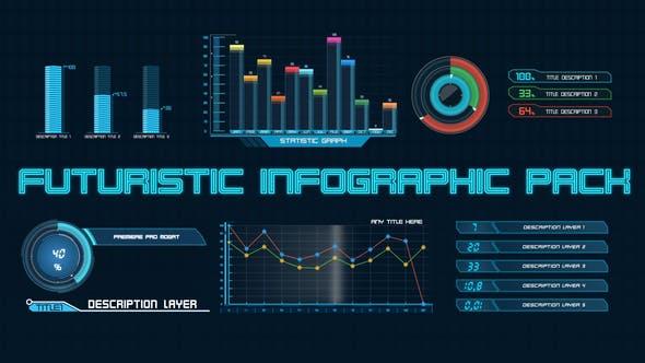 Thumbnail for Futuristic Infographics MOGRT