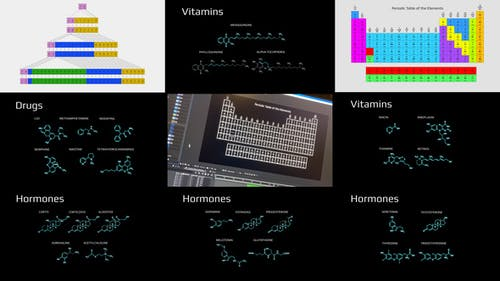 Science - Chemistry
