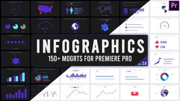 Thumbnail for Infographics | MOGRT