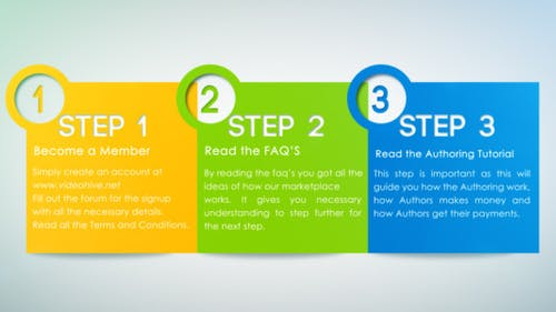 Business Steps Presentation