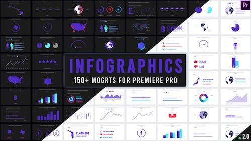 Infographics I MOGRT