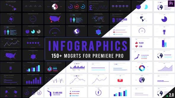 Infographies I MOGRT