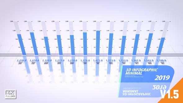 Infographies 3D Minimale