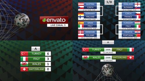 Euro 2020 - Schedule Championship