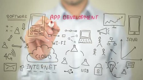 App Development, Businessman Writing on Transparent Screen