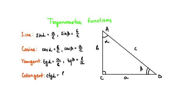 Thumbnail for Trigonometric Functions