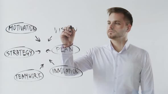 Man Presenting Business Ideas