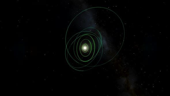 Zoom to the Sun with Visible Solar System Orbits