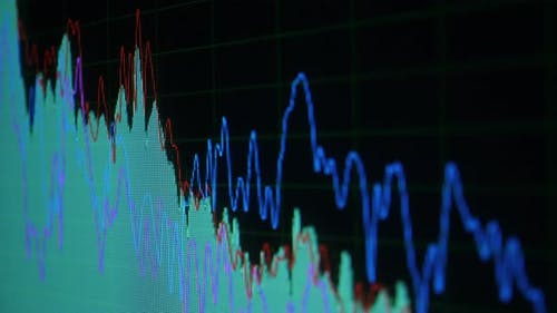 Audio Waves on a Computer Screen. Sound Waves of Different Frequencies. Monitoring in the Audio
