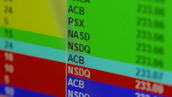 Price Action - Stock Market