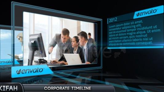 Thumbnail for Cronología Corporativa
