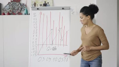 Young African American Woman Holding an Online Meeting and Demonstrating Timeline of Market