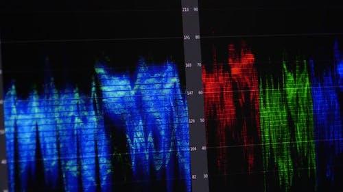 Video Editing Software Oscilloscope