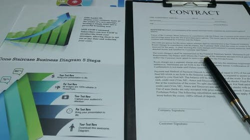 Business Contract Of The Company