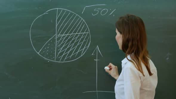 Thumbnail for Young Female Teacher Near Chalkboard in School Classroom Explain Something To the Class