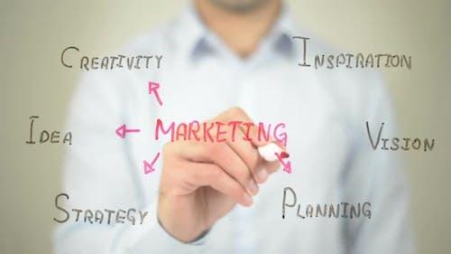 Marketing, Businessman Writing on Transparent Screen