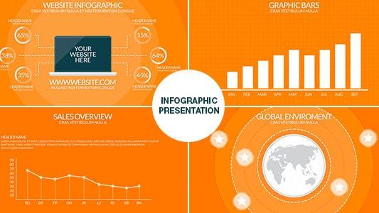 Présentation infographique