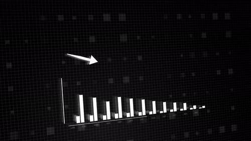 Bar graph chart plummeting