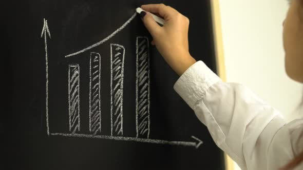 Female Hand Drawing a Graph on a Blackboard