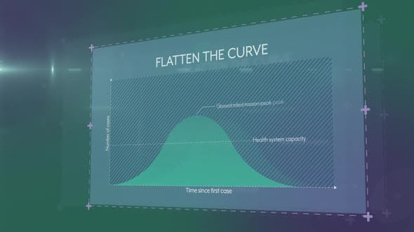 Animation of screen showing Flatten The Curve simulation, controlling coronavirus pandemic