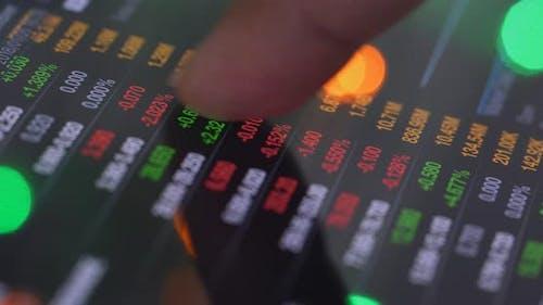 Investment data on stock market
