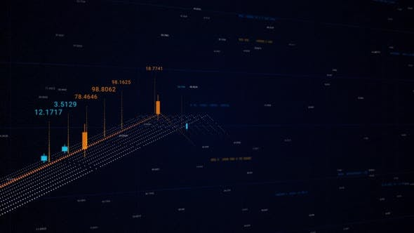 Share price candlestick chart