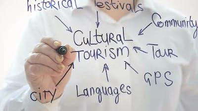 Cultural 2