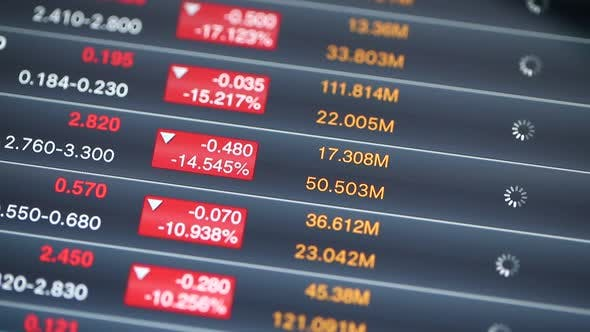 Thumbnail for Digital tablet computer showing Stock Market index