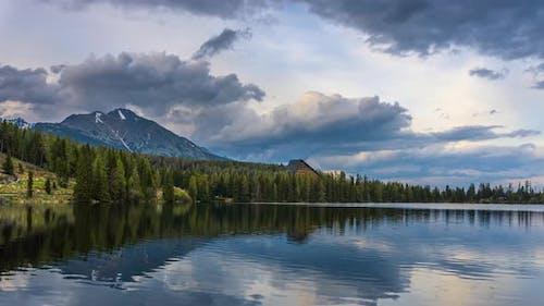 Timelapse of a Mountain Lake Strbske Pleso in High Tatra Mountains, Slovakia