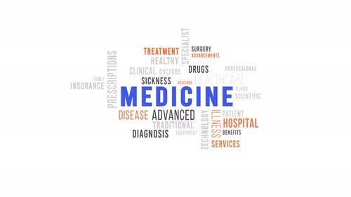 Word Cloud Medicine
