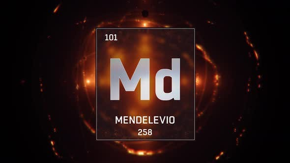 Thumbnail for Mendelevium as Element 101 of the Periodic Table on Orange Background in Spanish Language