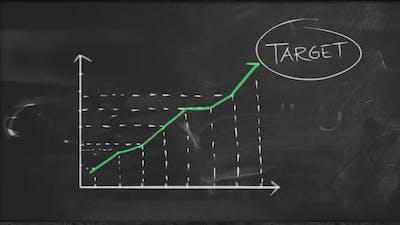Achieving Target Statistic Graph Green Chalk Blackboard