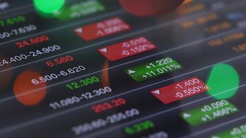 Anlagendaten an der Börse