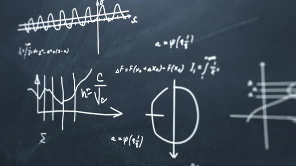 Thumbnail for Writing Formulas on Blackboard